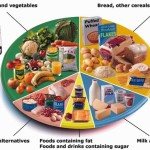 balanced-diet-nutrition