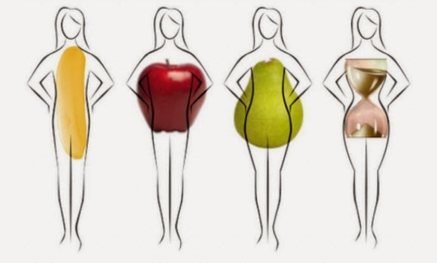 diet-for-your-body-type